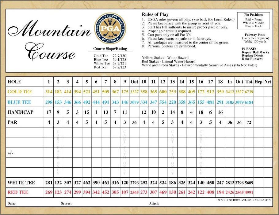 scorecard_mountain