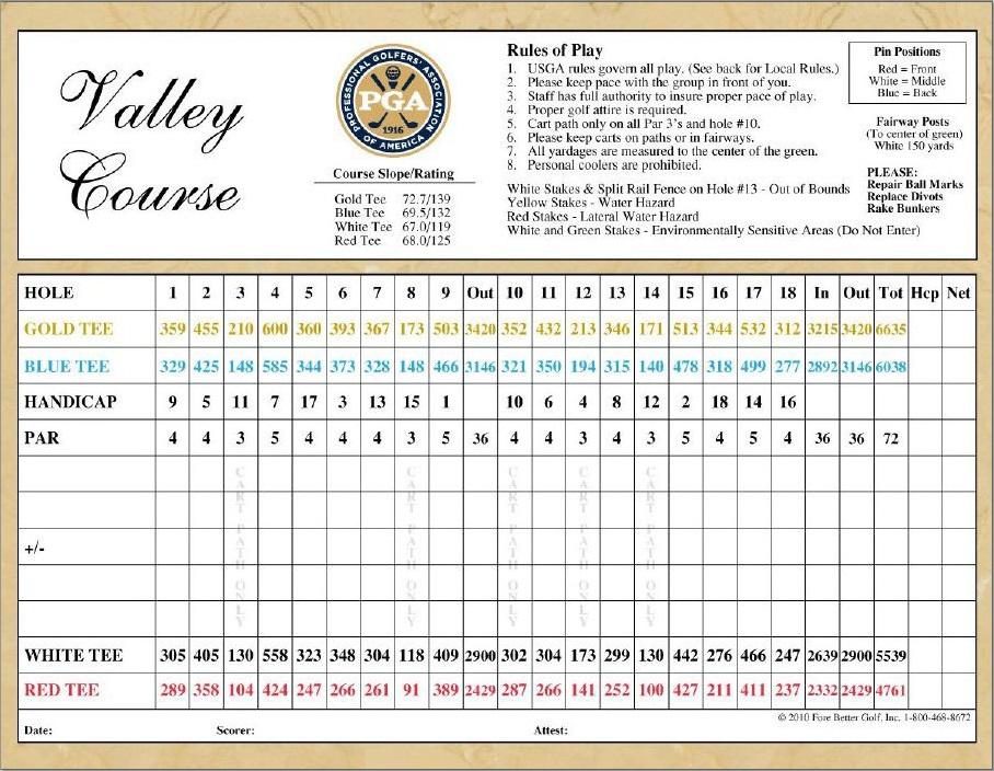 scorecard_valley